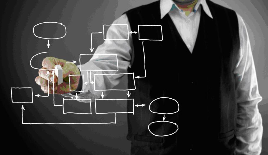 工程能力指数Cpkと品質管理 「管理」につながる言葉をあげてみると、品質管理、生産管理、部材管理