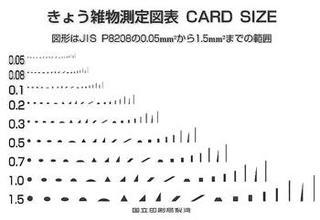 きょう雑物測定図表(ドットゲージ) 朝陽会