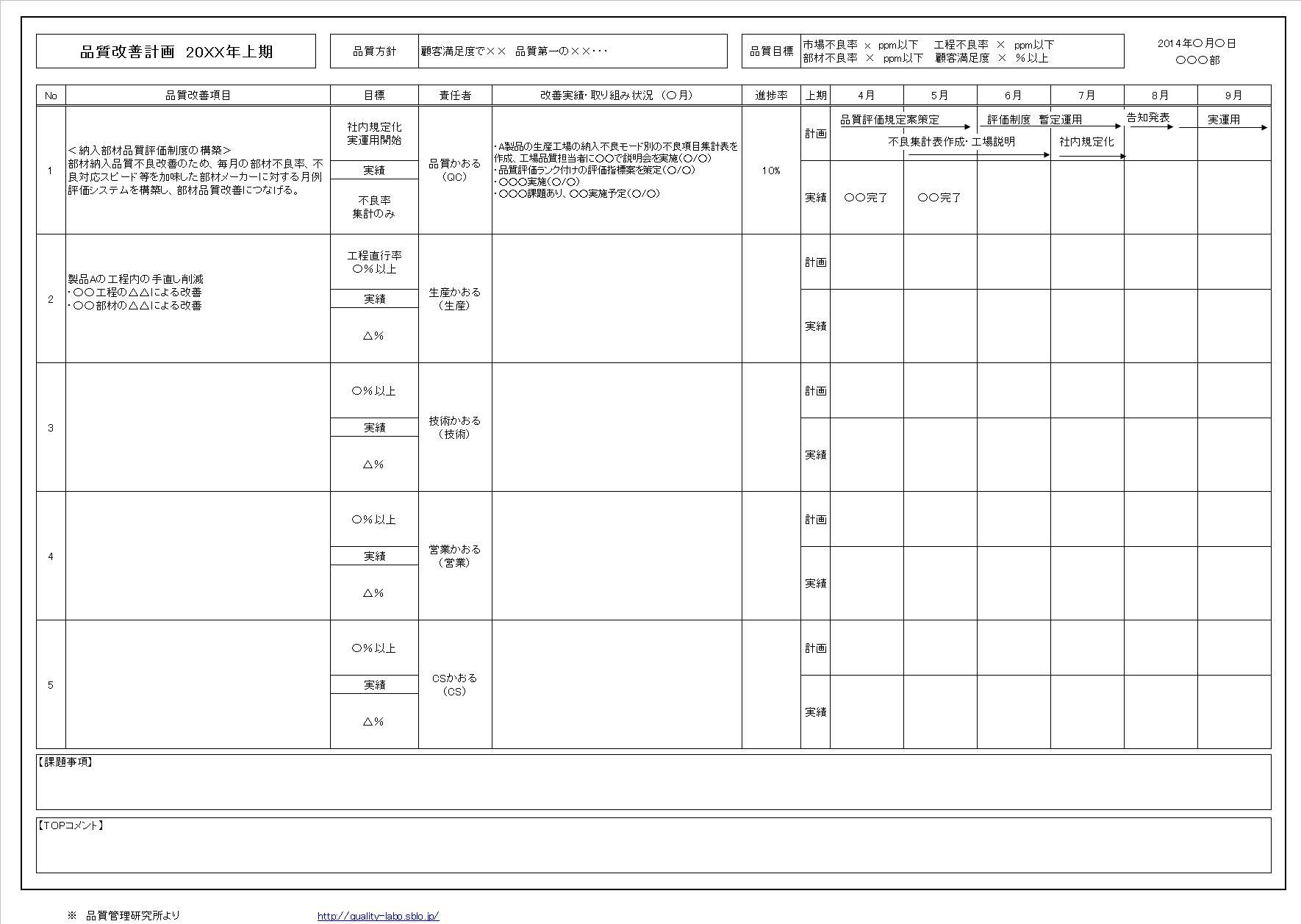 各種様式ダウンロード | 日本公認会計士協会