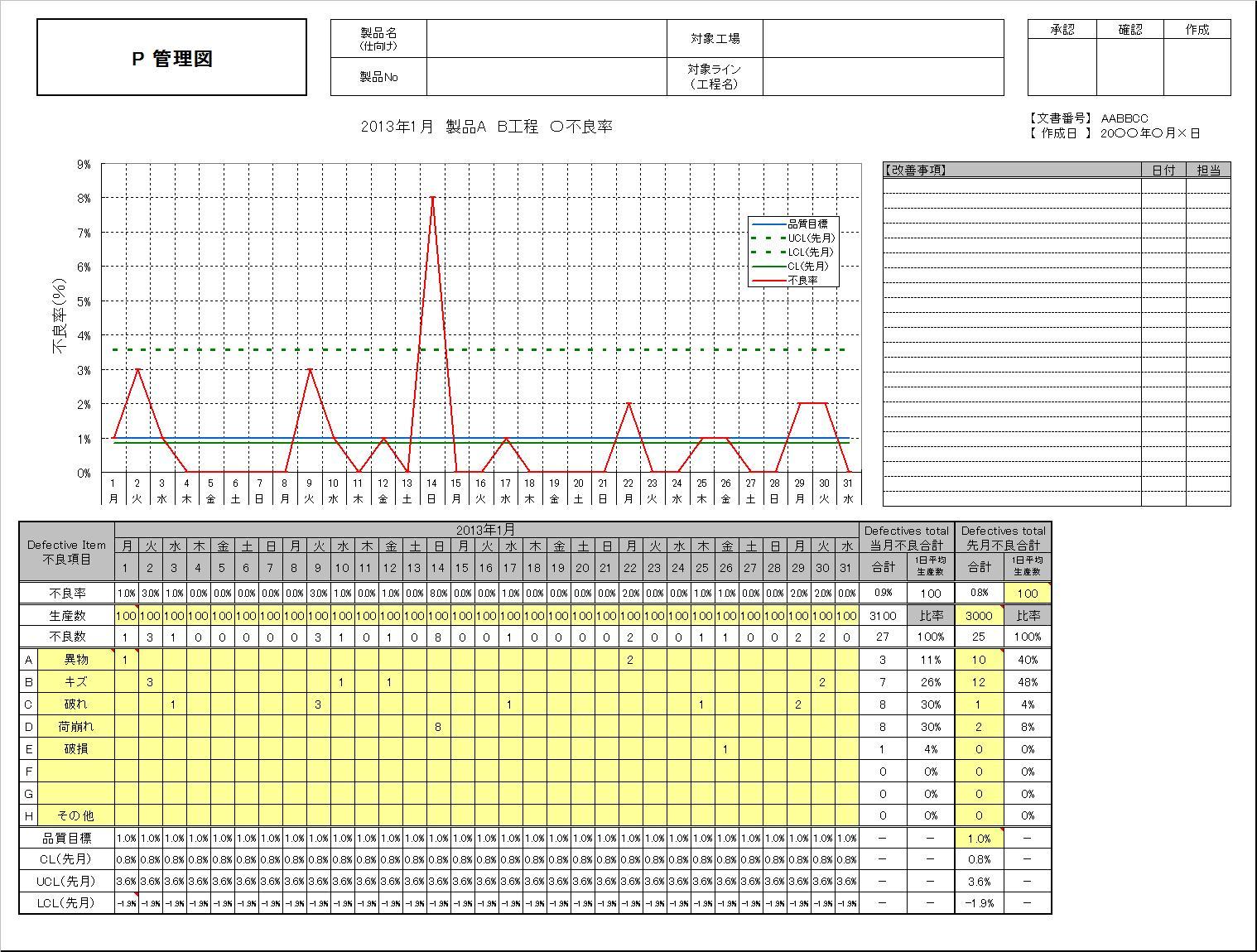 P管理図エクセルフォーマット