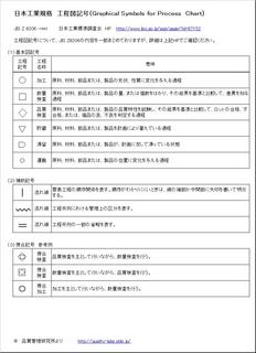 QC工程表図記号(図)